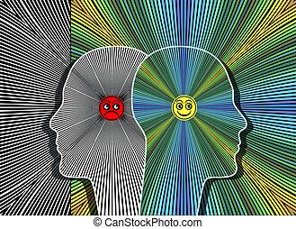 Effekte positiver Einstellung.