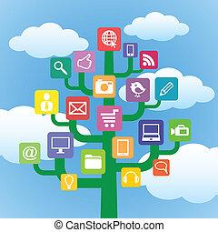 Ein Baum mit Ikonen-Gadgets und Computersymbolen.