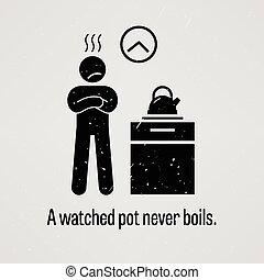 Ein beobachteter Topf kocht nie.