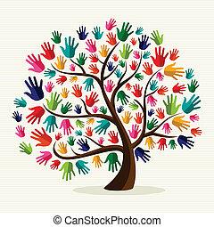 Ein bunter Solidaritätsbaum