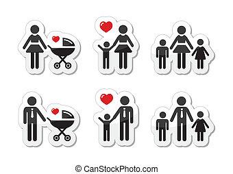 Ein Elternzeichen - Familien-Ikonen