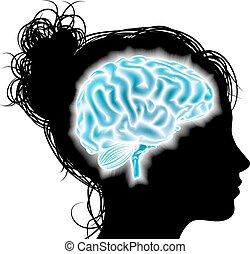 Ein glühendes Gehirnkonzept