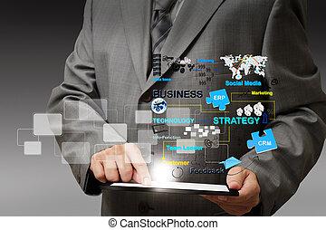 Ein Handgriff auf Tablet Computer, virtuelles Business-Prozess-Diagramm
