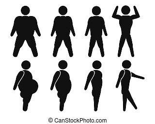 Ein Mann aus Fett.