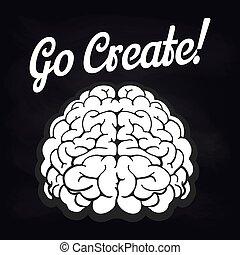 Ein Plakat mit Gehirn und Buchstaben