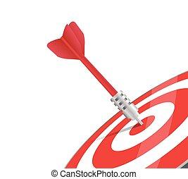Ein roter Pfeil trifft die Mitte eines Ziels.
