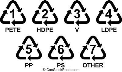 Ein Satz von Recyclingsymbolen für Kunststoff.