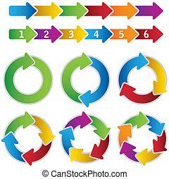 Ein Set vibrierender Kreisdiagramme