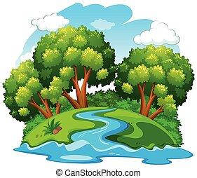 Eine Flusslandschaft.
