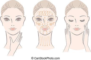 Eine Frau massiert Gesicht und Hals
