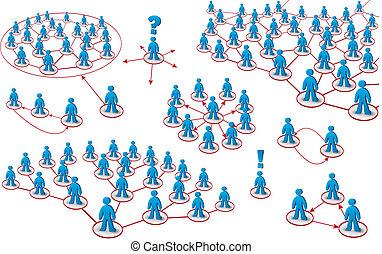 Eine Menge Menschennetzwerke.