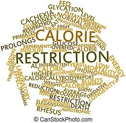 einschränkung, kalorie