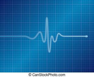EKG - blau