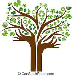 Ekologische Ikonenbaum mit zwei Händen