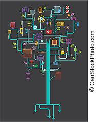 Elektronische Elemente