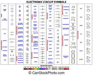 Elektronische Schaltkreiszeichen