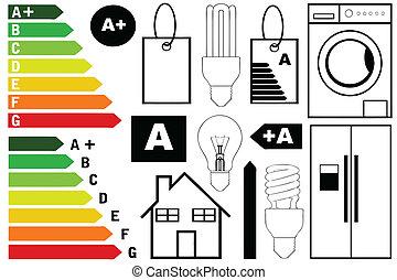 Elemente der Energieeffizienz