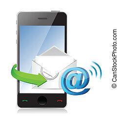 email., annahme, design, abbildung