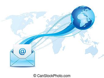 Email-Kommunikation