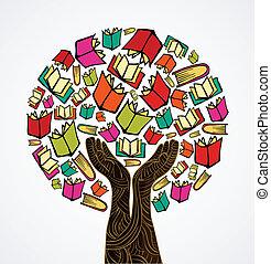 Empfehle Bücherbaum