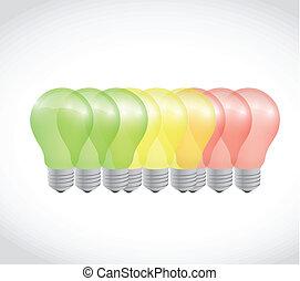 Energie-Batterien Glühlampen-Design.