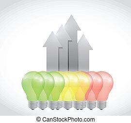 Energie Glühbirne Graphen Design.