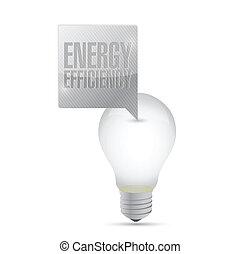 Energieeffizienz Glühlampen Illustration Design.