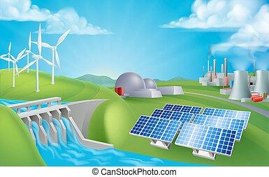 Energiequellen der Energieerzeugung