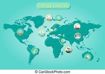 Energiequellen infographics