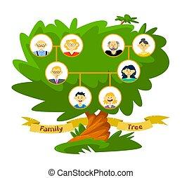 erbe, genealogical, depicted, verwandte, tradition, generationen, altes , symbol, scheme., connection., menschliche , familie, stammbaum