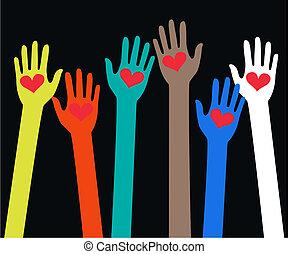 Erfasse menschliche Hände