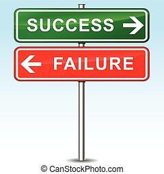 Erfolg und Fehlschlag.