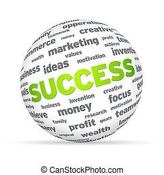 Erfolgssphäre