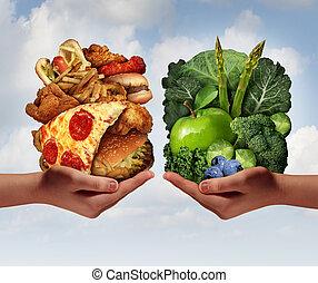 Ernährungswahl.