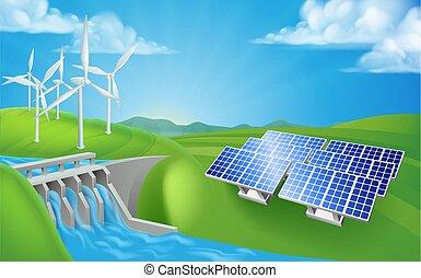 Erneuerbare Energie- oder Energieerzeugungsmethoden.