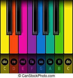 Erste Klavierstunde für Kinder.