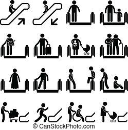Escalator-Zeichen