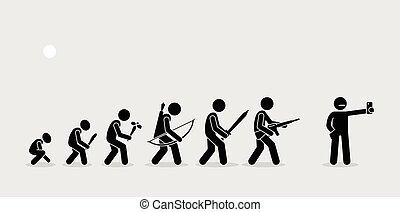 Evolution von menschlichen Waffen auf einer historischen Zeitlinie.