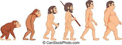 evolutionsphasen, karikatur, mann