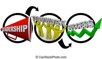 Führung plus Teamwork bedeutet Erfolg