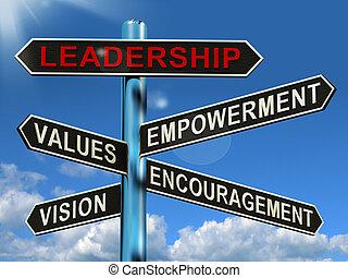Führungszeichen zeigen Visionswerte, die Macht und Ermutigung stärken