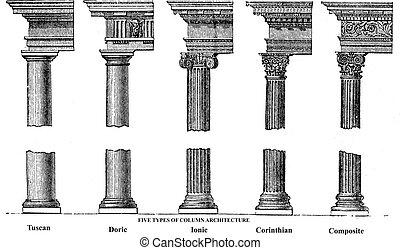 Fünf Arten alter Kolumnenarchitektur, alter Gravur