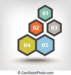 Fünf Hexagons.