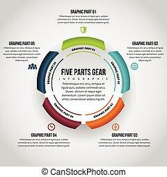 Fünf Teile infografisch.