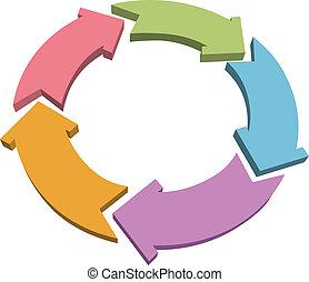 Fünf Zyklen oder recyceln von 3D-Farbpfeilen.