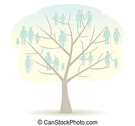 Familienbaum.