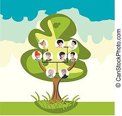 Familienbaum mit Porträts von Verwandten