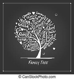 Familienbaumskizze für Ihr Design.