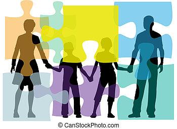 Familienberatung, Problemlösung