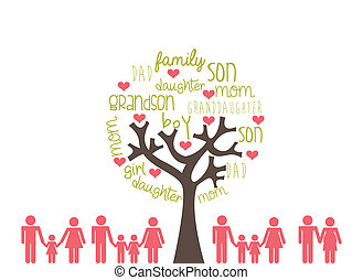Familiendesign.